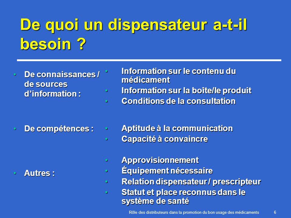 Rôle des distributeurs dans la promotion du bon usage des médicaments6 De quoi un dispensateur a-t-il besoin ? De connaissances / de sources dinformat