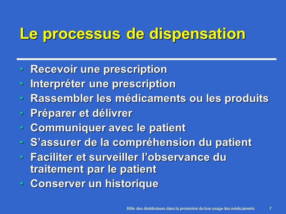 Rôle des distributeurs dans la promotion du bon usage des médicaments7 Le processus de dispensation Recevoir une prescriptionRecevoir une prescription