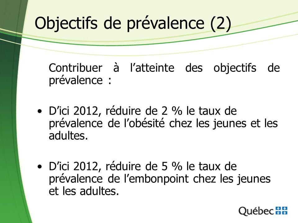 Contribuer à latteinte des objectifs de prévalence : Dici 2012, réduire de 2 % le taux de prévalence de lobésité chez les jeunes et les adultes.