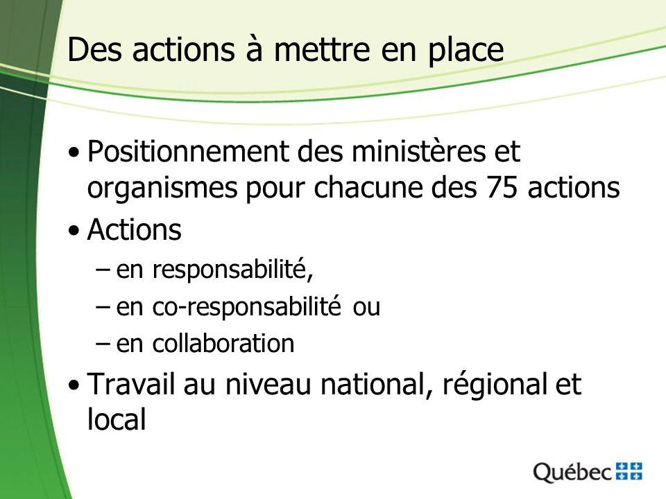 Positionnement des ministères et organismes pour chacune des 75 actions Actions –en responsabilité, –en co-responsabilité ou –en collaboration Travail au niveau national, régional et local Des actions à mettre en place