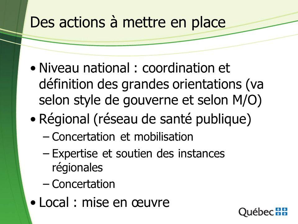 Niveau national : coordination et définition des grandes orientations (va selon style de gouverne et selon M/O) Régional (réseau de santé publique) –Concertation et mobilisation –Expertise et soutien des instances régionales –Concertation Local : mise en œuvre Des actions à mettre en place