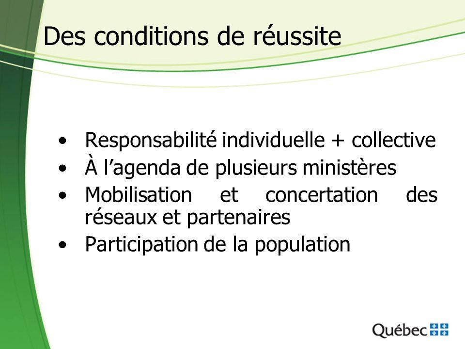 Responsabilité individuelle + collective À lagenda de plusieurs ministères Mobilisation et concertation des réseaux et partenaires Participation de la population Des conditions de réussite