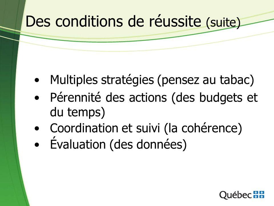 Multiples stratégies (pensez au tabac) Pérennité des actions (des budgets et du temps) Coordination et suivi (la cohérence) Évaluation (des données) Des conditions de réussite (suite)