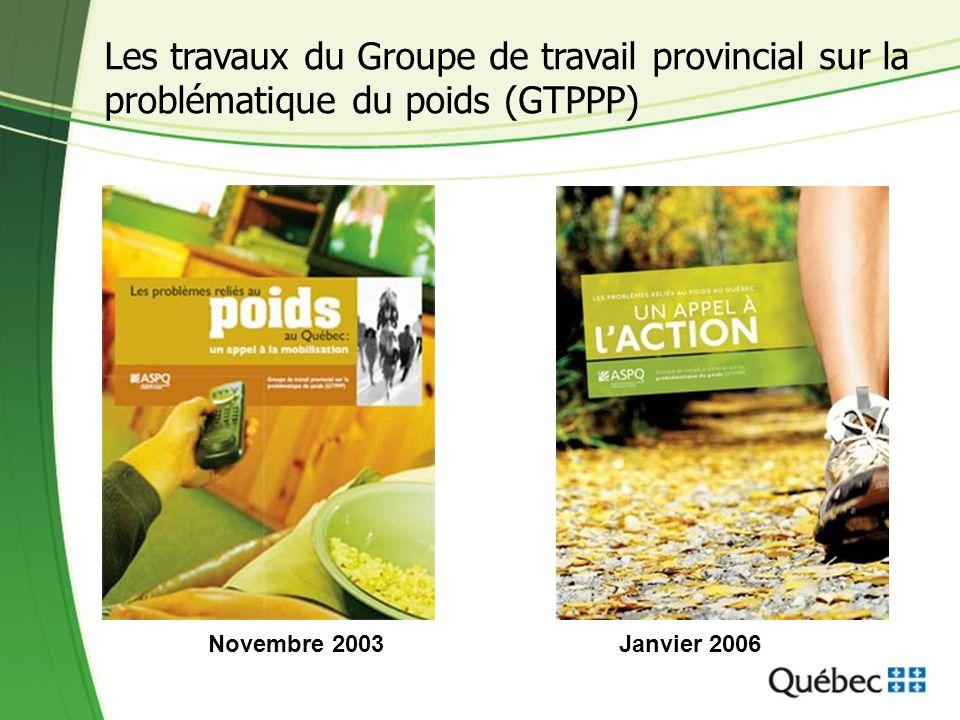 Les travaux du Groupe de travail provincial sur la problématique du poids (GTPPP) Novembre 2003 Janvier 2006