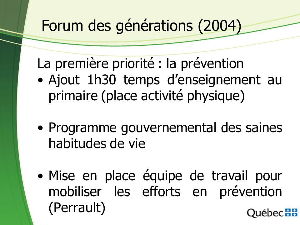La première priorité : la prévention Ajout 1h30 temps denseignement au primaire (place activité physique) Programme gouvernemental des saines habitudes de vie Mise en place équipe de travail pour mobiliser les efforts en prévention (Perrault) Forum des générations (2004)