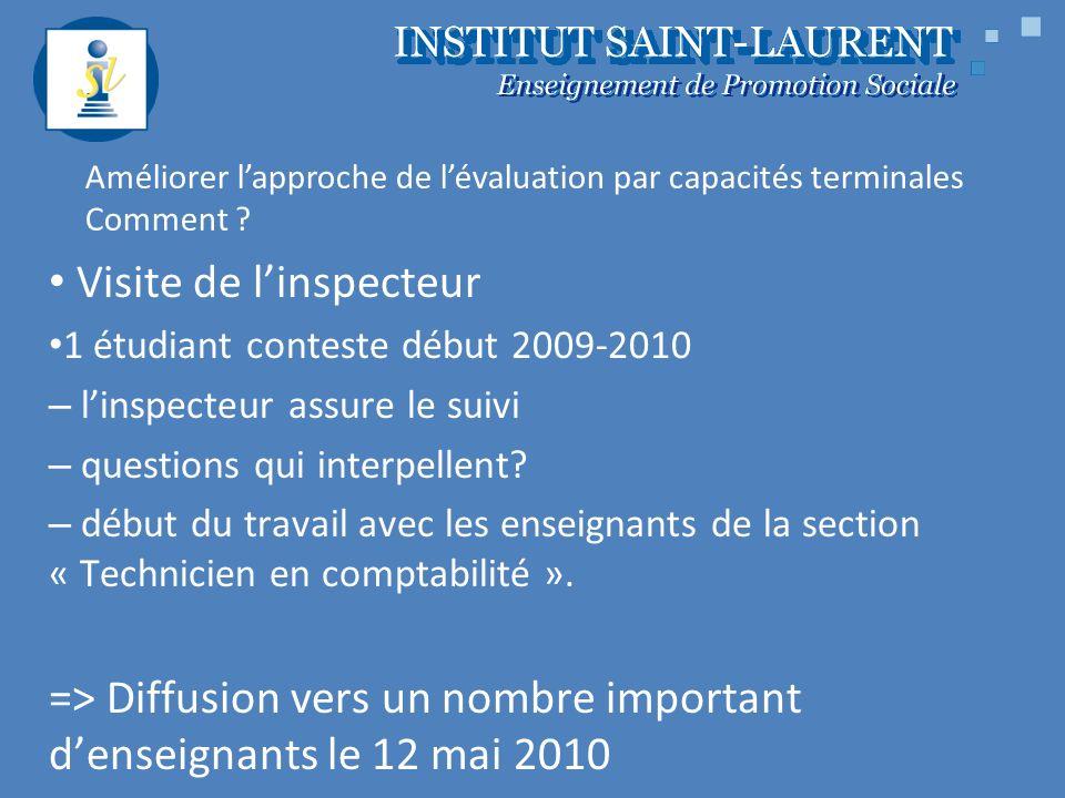 Visite de linspecteur 1 étudiant conteste début 2009-2010 – linspecteur assure le suivi – questions qui interpellent? – début du travail avec les ense