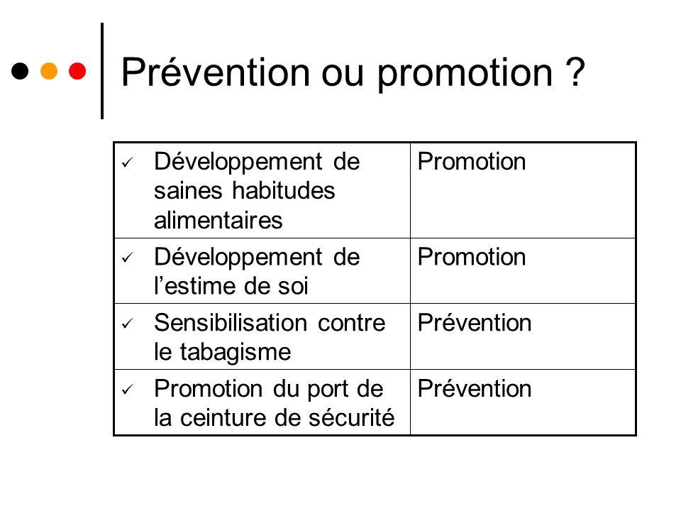 Prévention ou promotion .