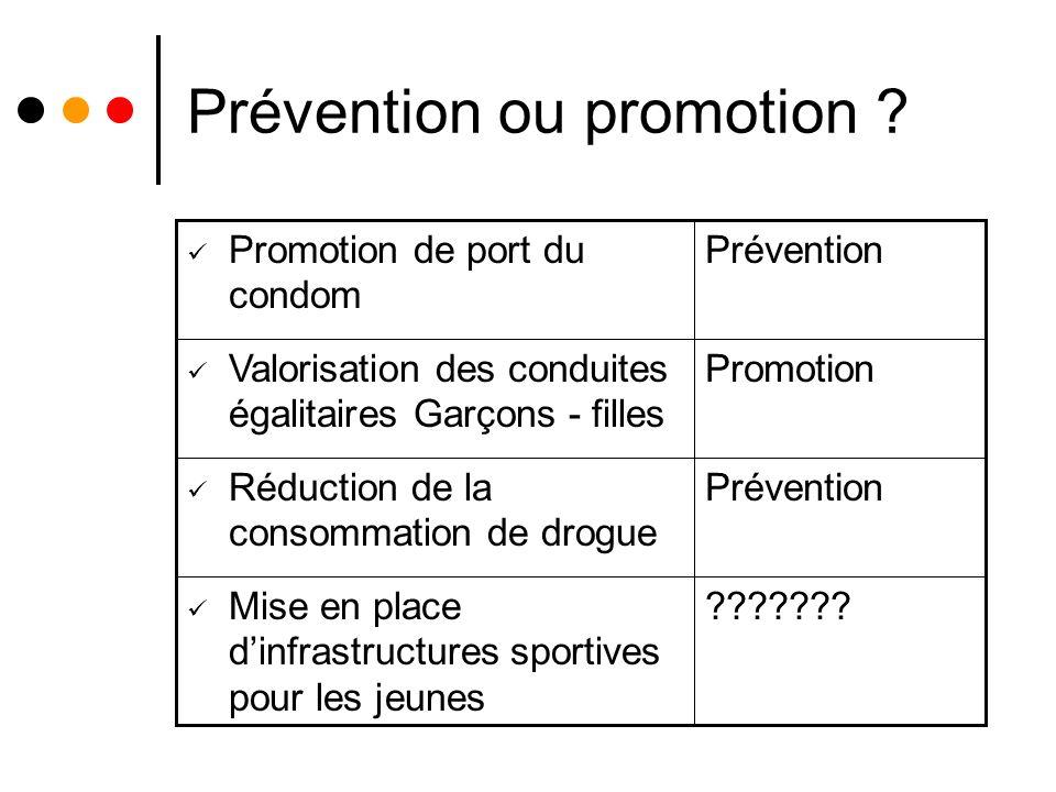 Prévention ou promotion .??????.