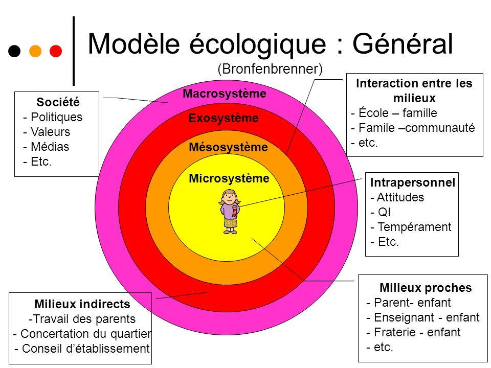 Macrosystème Société - Politiques - Valeurs - Médias - Etc.