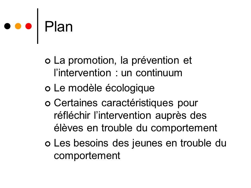 Plan La promotion, la prévention et lintervention : un continuum Le modèle écologique Certaines caractéristiques pour réfléchir lintervention auprès des élèves en trouble du comportement Les besoins des jeunes en trouble du comportement