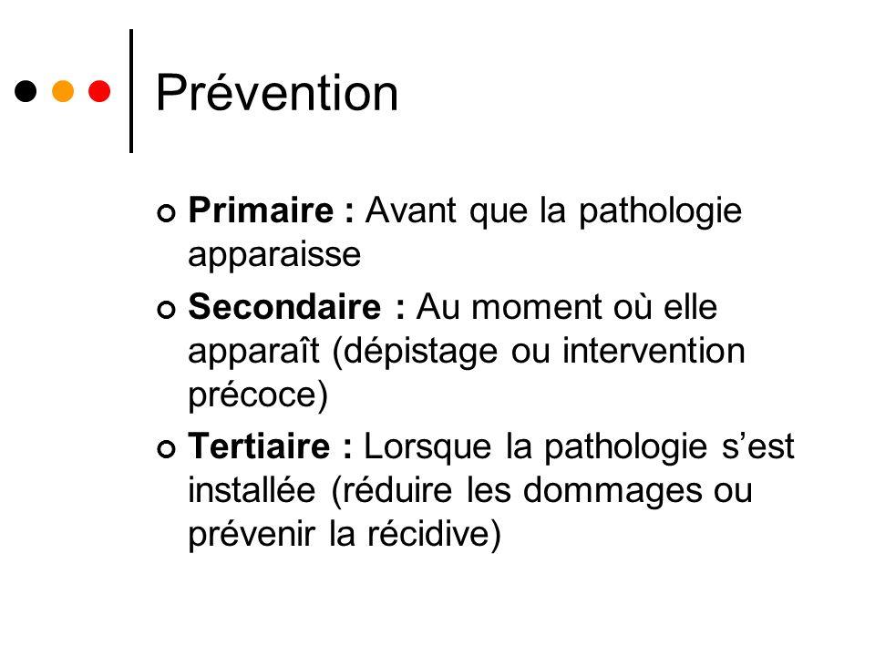 Prévention Primaire : Avant que la pathologie apparaisse Secondaire : Au moment où elle apparaît (dépistage ou intervention précoce) Tertiaire : Lorsque la pathologie sest installée (réduire les dommages ou prévenir la récidive)