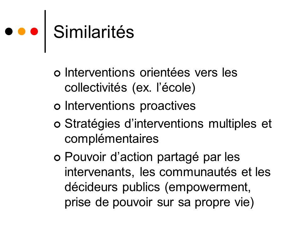 Similarités Interventions orientées vers les collectivités (ex.