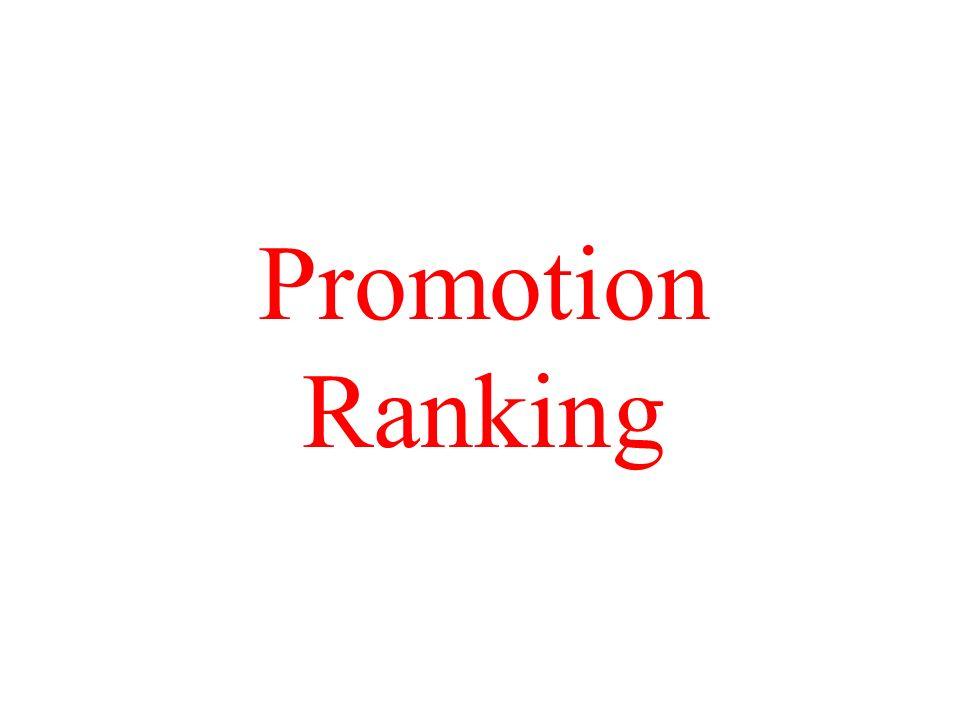 Promotion Ranking