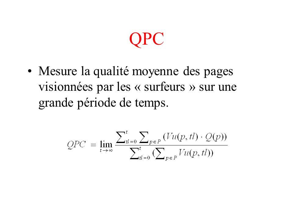 QPC Mesure la qualité moyenne des pages visionnées par les « surfeurs » sur une grande période de temps.