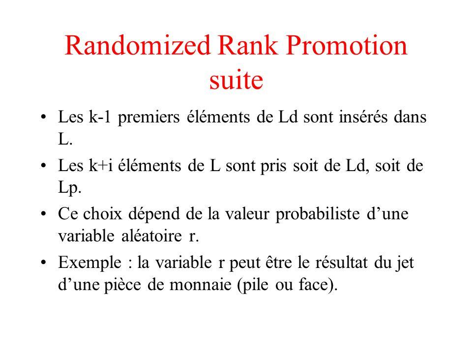 Randomized Rank Promotion suite Les k-1 premiers éléments de Ld sont insérés dans L.
