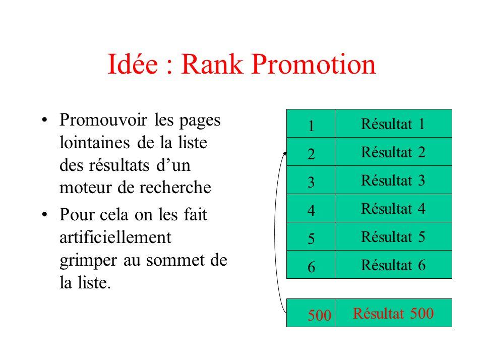 Idée : Rank Promotion Promouvoir les pages lointaines de la liste des résultats dun moteur de recherche Pour cela on les fait artificiellement grimper au sommet de la liste.