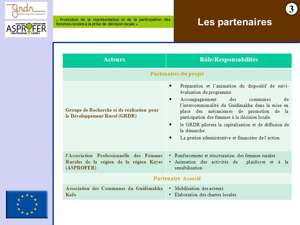 « Promotion de la représentation et de la participation des femmes rurales à la prise de décision locale » 3 Les partenaires ActeursRôle/Responsabilit
