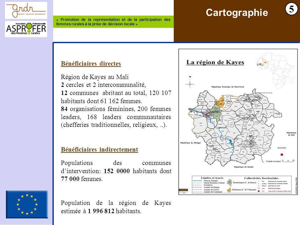 « Promotion de la représentation et de la participation des femmes rurales à la prise de décision locale » 5 Cartographie Bénéficiaires directes Région de Kayes au Mali 2 cercles et 2 intercommunalité, 12 communes abritant au total, 120 107 habitants dont 61 162 femmes.