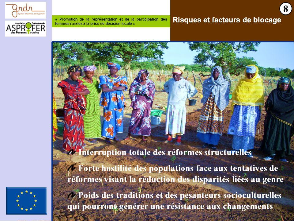 « Promotion de la représentation et de la participation des femmes rurales à la prise de décision locale » 8 Risques et facteurs de blocage Interrupti