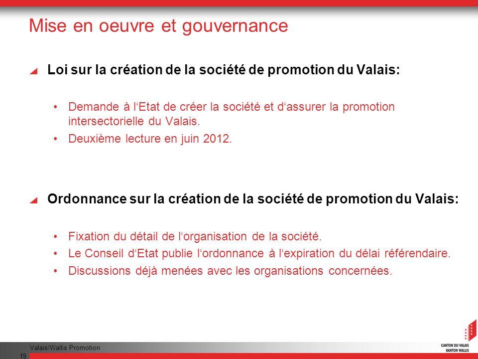 Valais/Wallis Promotion 19 Mise en oeuvre et gouvernance Loi sur la création de la société de promotion du Valais: Demande à lEtat de créer la société et dassurer la promotion intersectorielle du Valais.