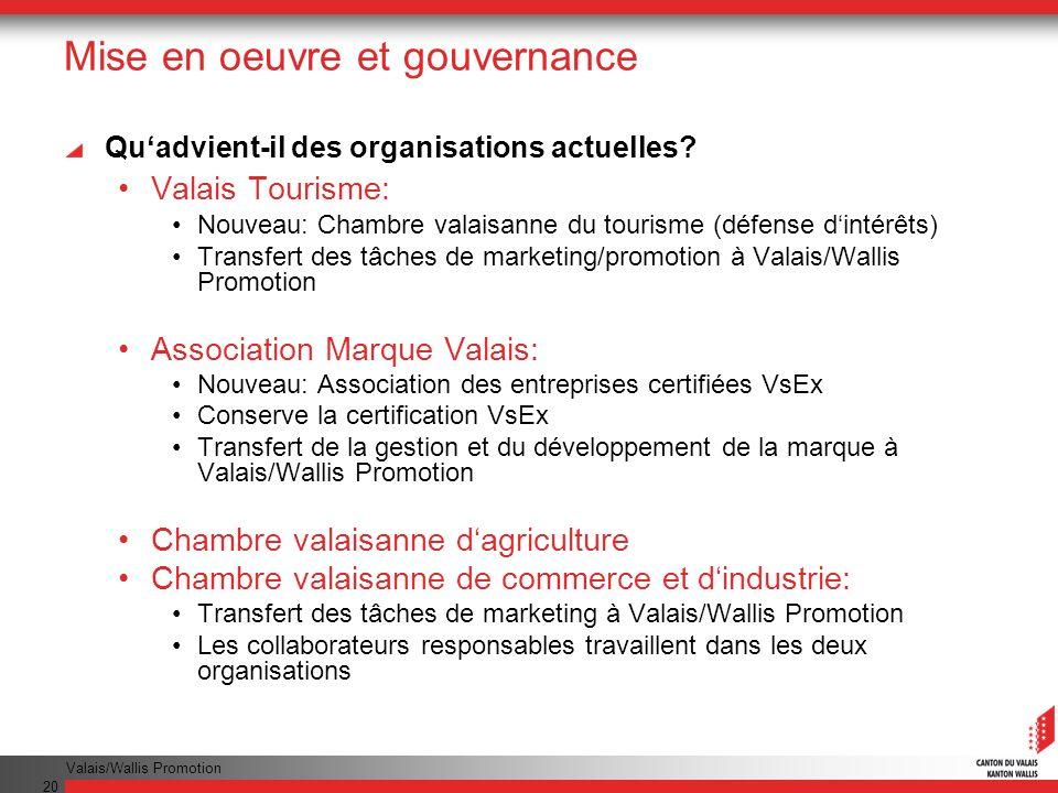 Valais/Wallis Promotion 20 Mise en oeuvre et gouvernance Quadvient-il des organisations actuelles.