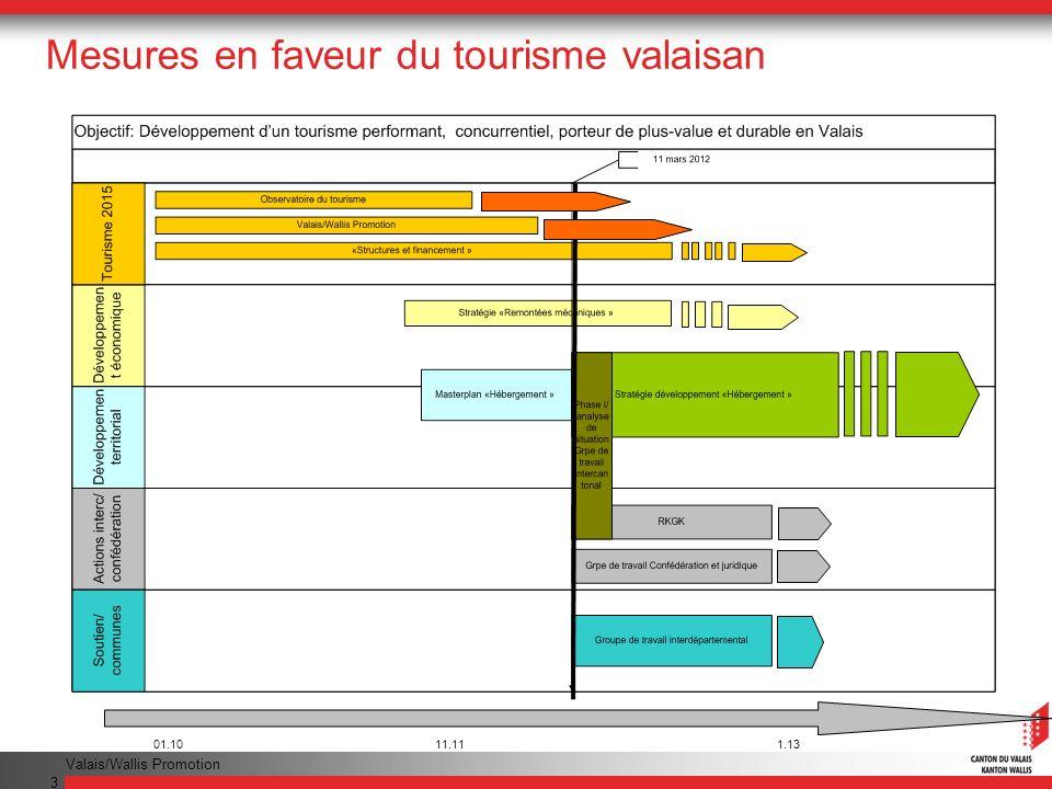 Valais/Wallis Promotion 3 Mesures en faveur du tourisme valaisan 01.1011.111.13