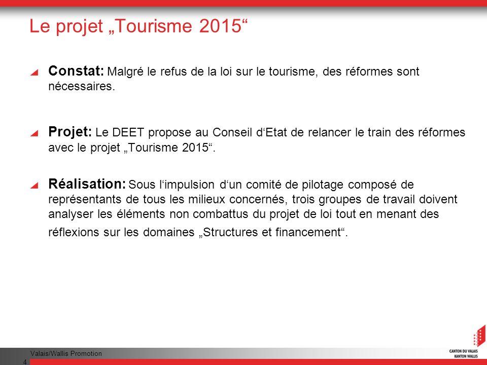 Valais/Wallis Promotion 4 Le projet Tourisme 2015 Constat: Malgré le refus de la loi sur le tourisme, des réformes sont nécessaires.