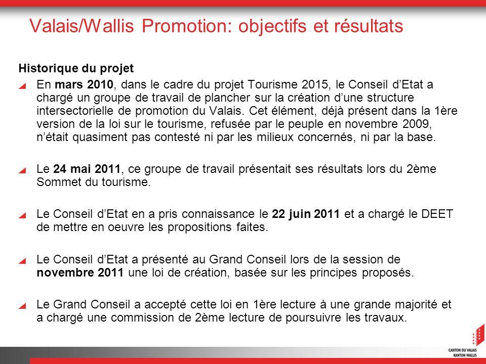 Valais/Wallis Promotion: objectifs et résultats Historique du projet En mars 2010, dans le cadre du projet Tourisme 2015, le Conseil dEtat a chargé un groupe de travail de plancher sur la création dune structure intersectorielle de promotion du Valais.