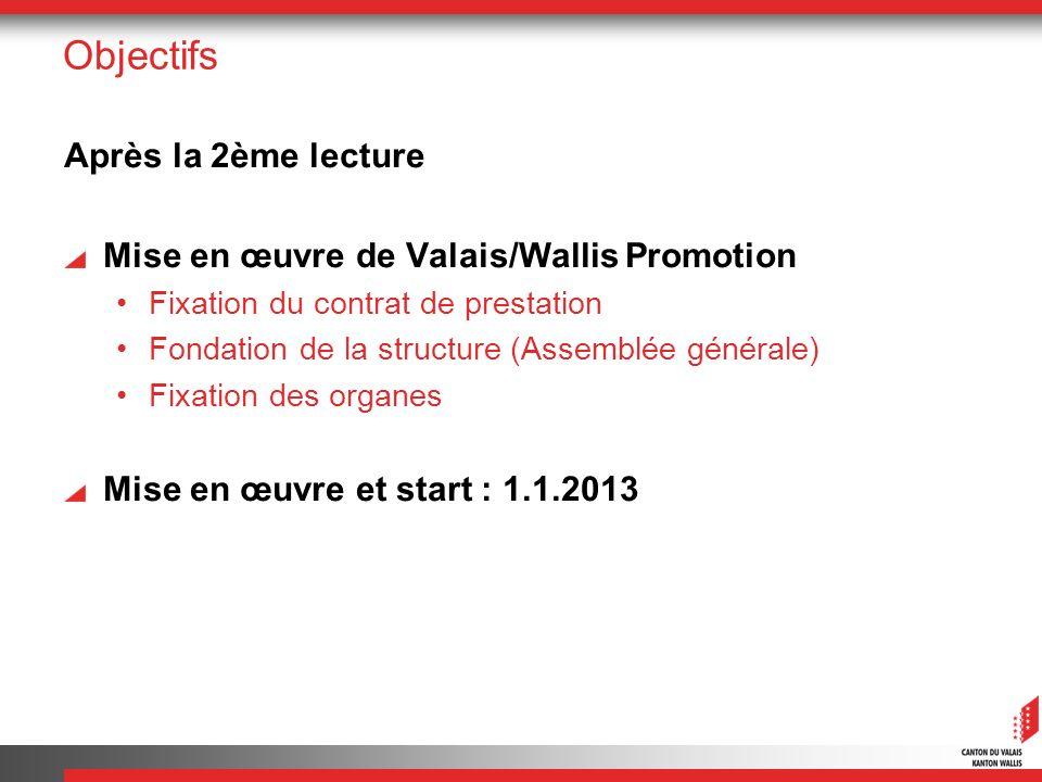 Objectifs Après la 2ème lecture Mise en œuvre de Valais/Wallis Promotion Fixation du contrat de prestation Fondation de la structure (Assemblée générale) Fixation des organes Mise en œuvre et start : 1.1.2013