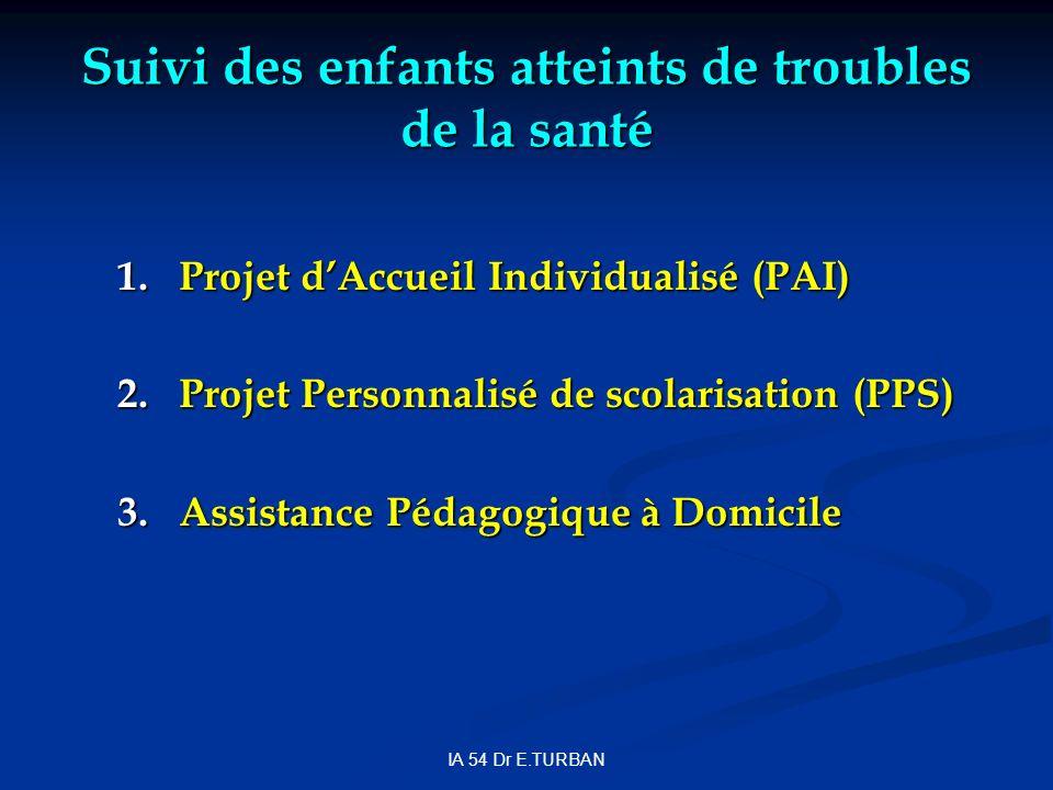 IA 54 Dr E.TURBAN Suivi des enfants atteints de troubles de la santé 1.Projet dAccueil Individualisé (PAI) 2.Projet Personnalisé de scolarisation (PPS) 3.Assistance Pédagogique à Domicile