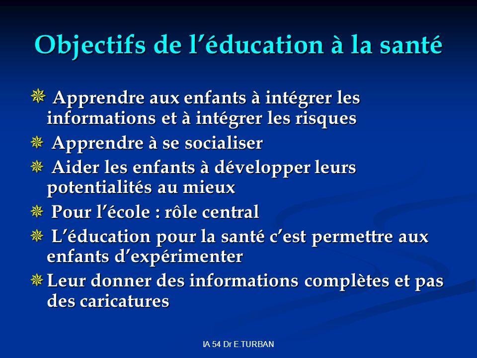 IA 54 Dr E.TURBAN Objectifs de léducation à la santé Apprendre aux enfants à intégrer les informations et à intégrer les risques Apprendre aux enfants