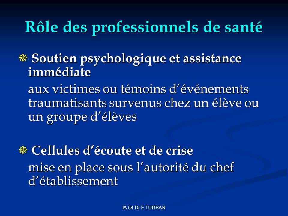 IA 54 Dr E.TURBAN Rôle des professionnels de santé Soutien psychologique et assistance immédiate Soutien psychologique et assistance immédiate aux vic