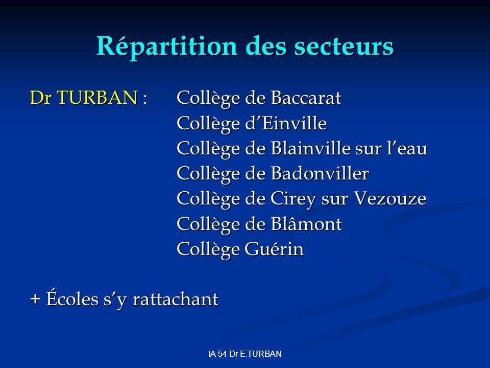 IA 54 Dr E.TURBAN Répartition des secteurs Dr TURBAN :Collège de Baccarat Collège dEinville Collège de Blainville sur leau Collège de Badonviller Collège de Cirey sur Vezouze Collège de Blâmont Collège Guérin + Écoles sy rattachant
