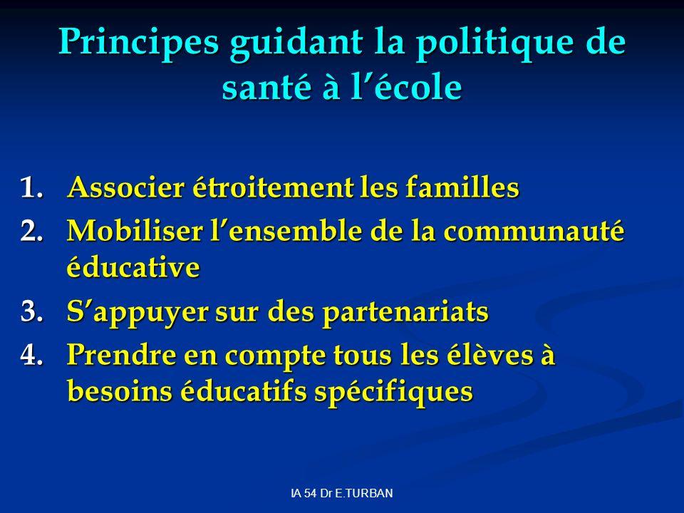 IA 54 Dr E.TURBAN Principes guidant la politique de santé à lécole 1.Associer étroitement les familles 2.Mobiliser lensemble de la communauté éducative 3.Sappuyer sur des partenariats 4.Prendre en compte tous les élèves à besoins éducatifs spécifiques