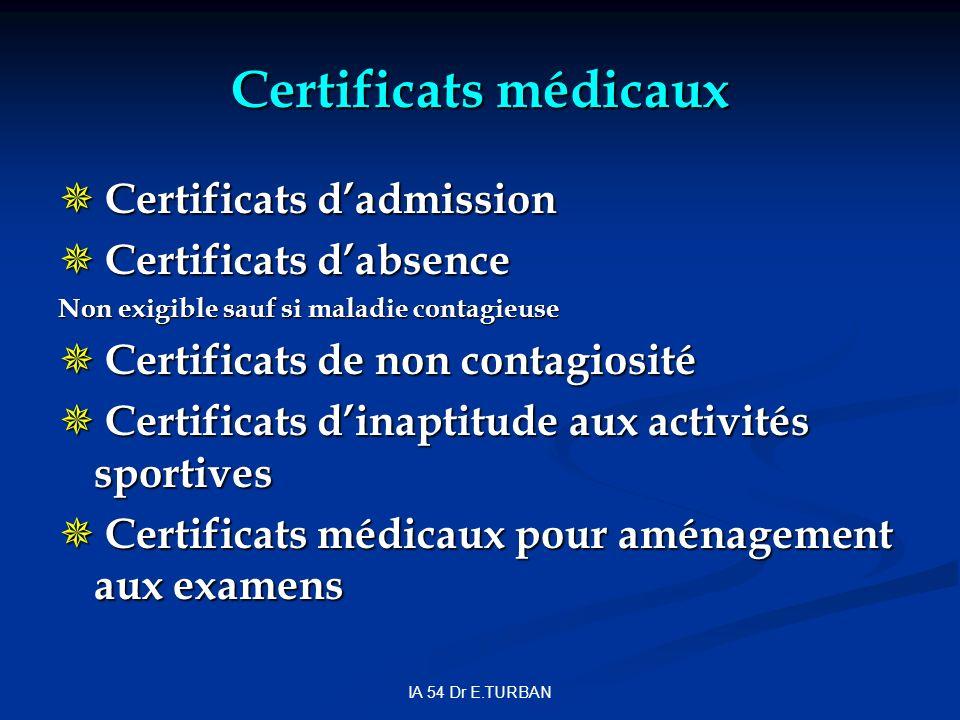 IA 54 Dr E.TURBAN Certificats médicaux Certificats dadmission Certificats dadmission Certificats dabsence Certificats dabsence Non exigible sauf si maladie contagieuse Certificats de non contagiosité Certificats de non contagiosité Certificats dinaptitude aux activités sportives Certificats dinaptitude aux activités sportives Certificats médicaux pour aménagement aux examens Certificats médicaux pour aménagement aux examens