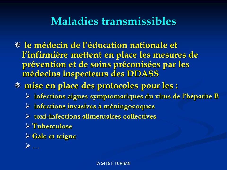 IA 54 Dr E.TURBAN Maladies transmissibles le médecin de léducation nationale et linfirmière mettent en place les mesures de prévention et de soins préconisées par les médecins inspecteurs des DDASS le médecin de léducation nationale et linfirmière mettent en place les mesures de prévention et de soins préconisées par les médecins inspecteurs des DDASS mise en place des protocoles pour les : mise en place des protocoles pour les : infections aigues symptomatiques du virus de lhépatite B infections aigues symptomatiques du virus de lhépatite B infections invasives à méningocoques infections invasives à méningocoques toxi-infections alimentaires collectives toxi-infections alimentaires collectives Tuberculose Tuberculose Gale et teigne Gale et teigne …