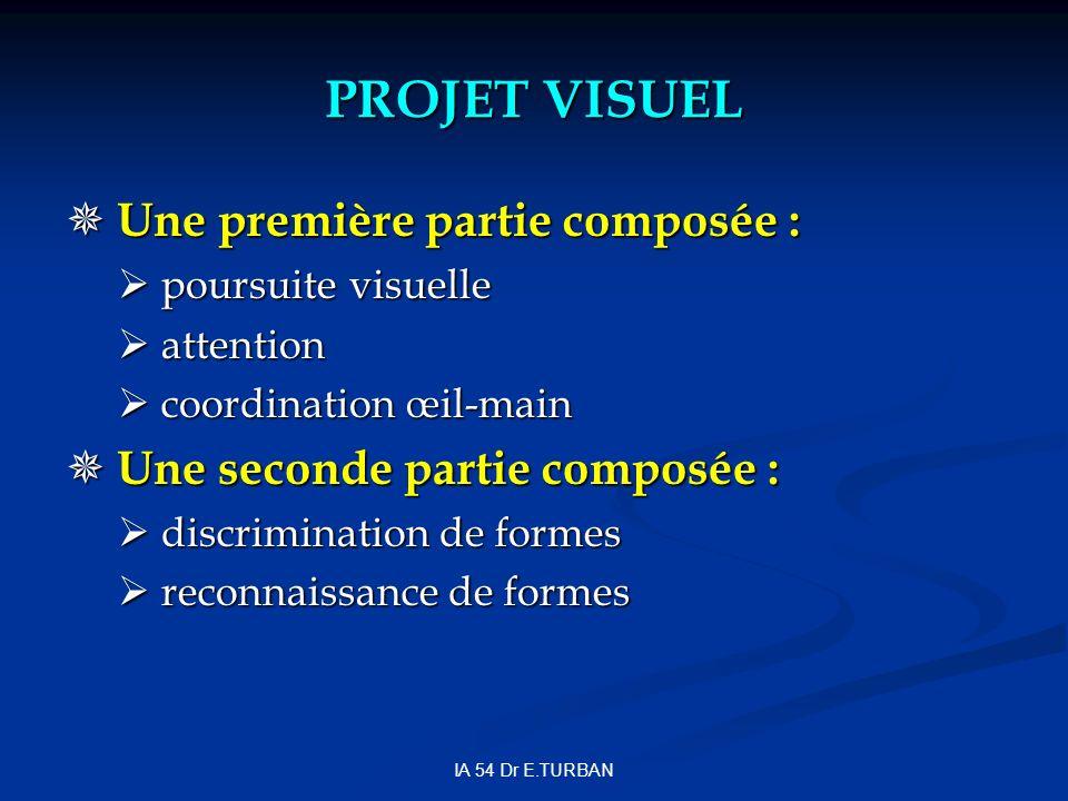 IA 54 Dr E.TURBAN PROJET VISUEL Une première partie composée : Une première partie composée : poursuite visuelle poursuite visuelle attention attentio