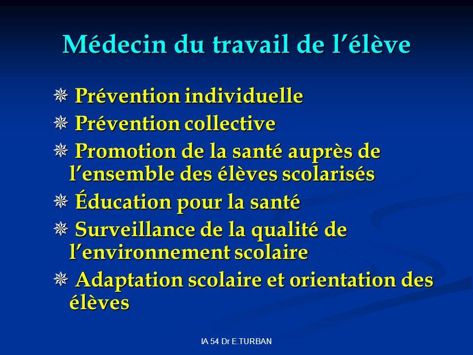 IA 54 Dr E.TURBAN Médecin du travail de lélève Prévention individuelle Prévention individuelle Prévention collective Prévention collective Promotion d