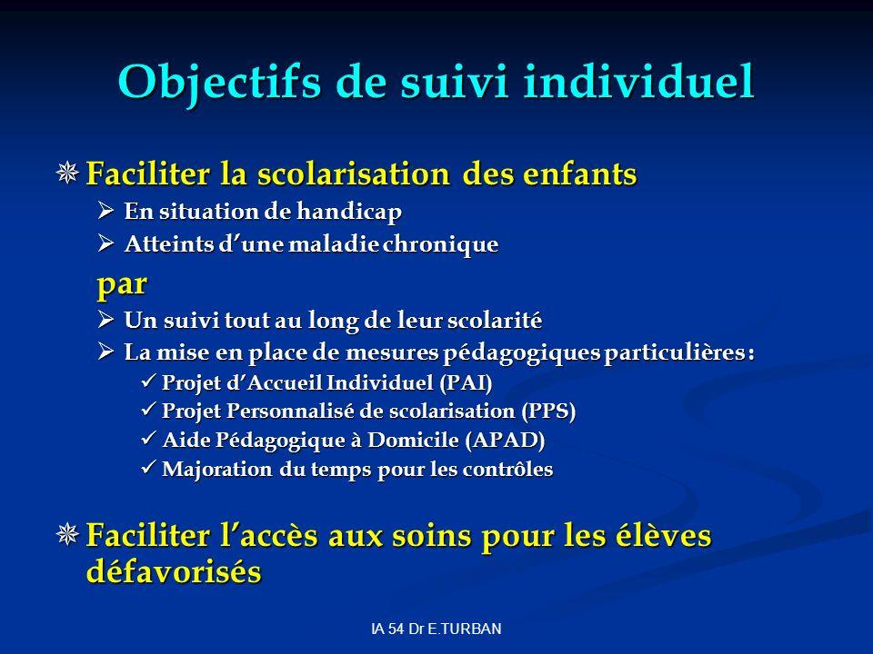 IA 54 Dr E.TURBAN Objectifs de suivi individuel Faciliter la scolarisation des enfants Faciliter la scolarisation des enfants En situation de handicap
