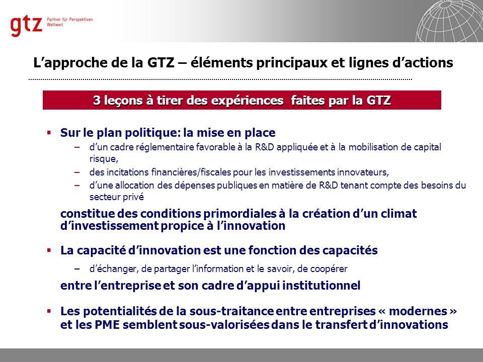 Département 4121 « Politique Économique et Promotion du Secteur Privé » Manfred Horr Folie 10 Sur le plan politique: la mise en place –dun cadre régle