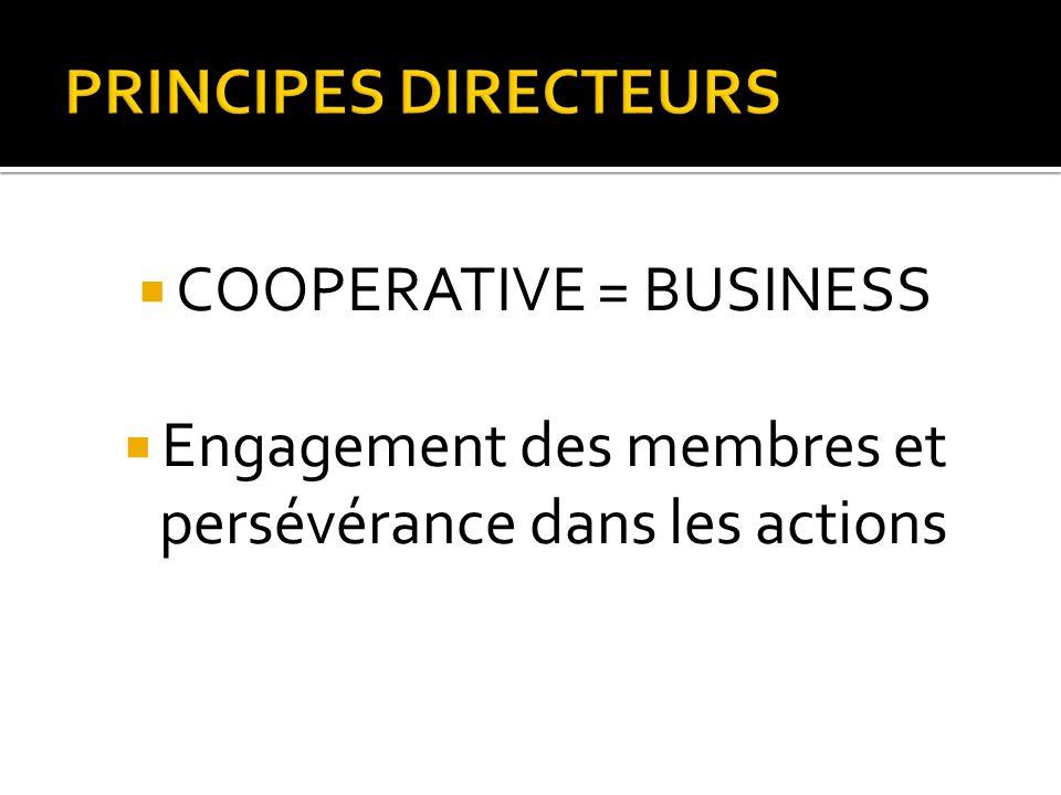 COOPERATIVE = BUSINESS Engagement des membres et persévérance dans les actions