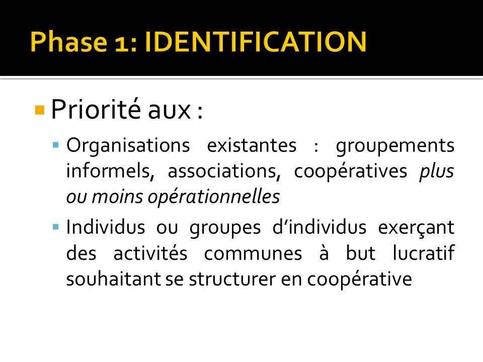 Priorité aux : Organisations existantes : groupements informels, associations, coopératives plus ou moins opérationnelles Individus ou groupes dindivi