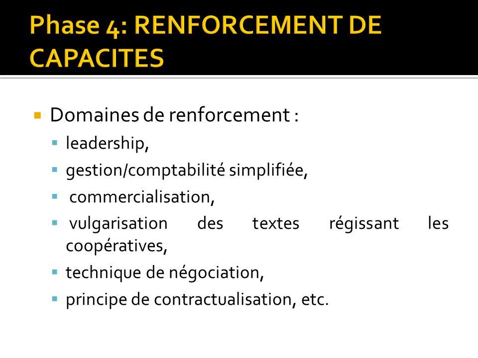 Domaines de renforcement : leadership, gestion/comptabilité simplifiée, commercialisation, vulgarisation des textes régissant les coopératives, techni
