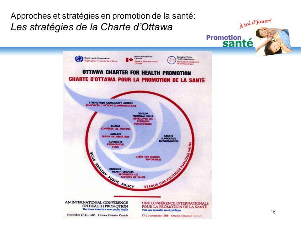 15 Approches et stratégies en promotion de la santé: Les stratégies de la Charte dOttawa