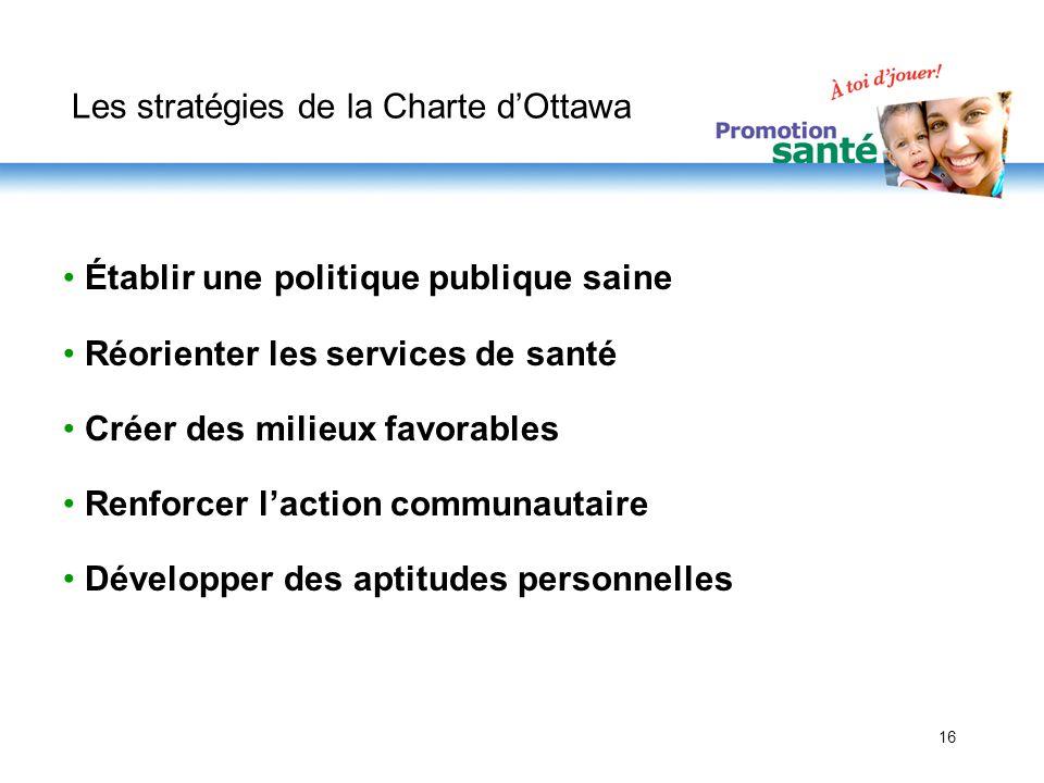 16 Les stratégies de la Charte dOttawa Établir une politique publique saine Réorienter les services de santé Créer des milieux favorables Renforcer la