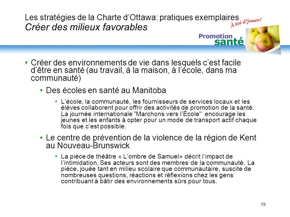 19 Les stratégies de la Charte dOttawa: pratiques exemplaires Créer des milieux favorables Créer des environnements de vie dans lesquels cest facile d