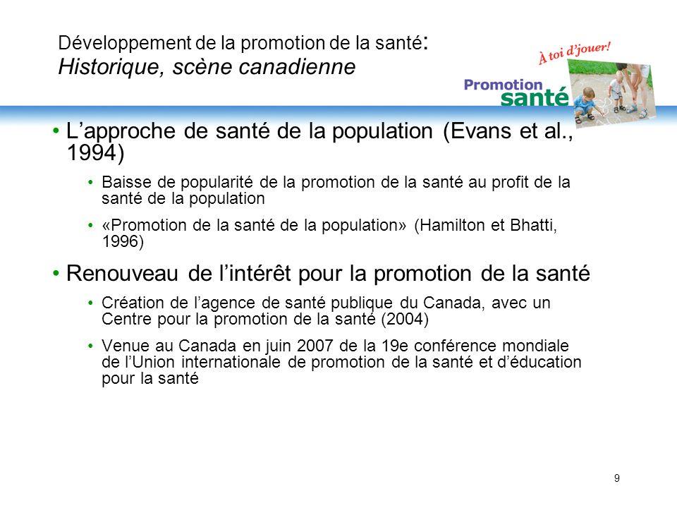 9 Développement de la promotion de la santé : Historique, scène canadienne Lapproche de santé de la population (Evans et al., 1994) Baisse de populari