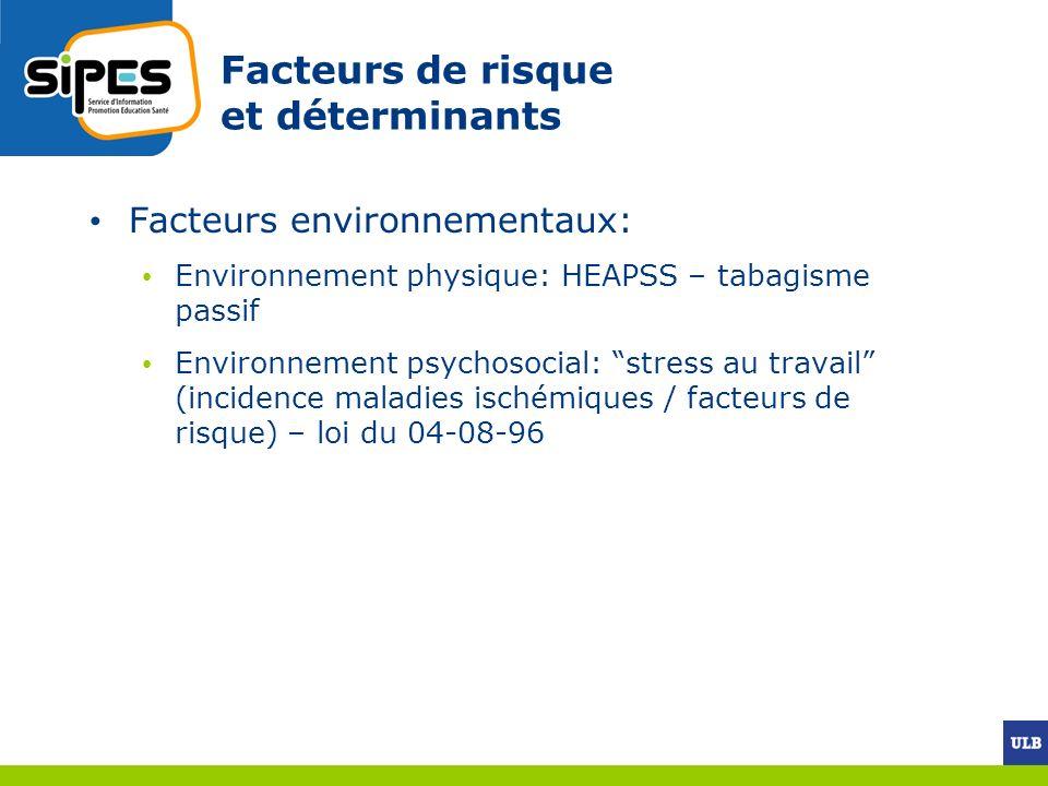 Facteurs de risque et déterminants Facteurs environnementaux: Environnement physique: HEAPSS – tabagisme passif Environnement psychosocial: stress au