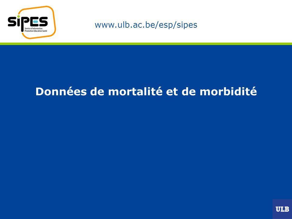 Premières causes de décès, population totale, Belgique 1997 Différences hommes-femmes:Hommes Femmes Cancers 31,0%*22,8% Maladies de l appareil circulatoire32,8%40,3% *Sur lensemble des décès source: ISSP-SPMA