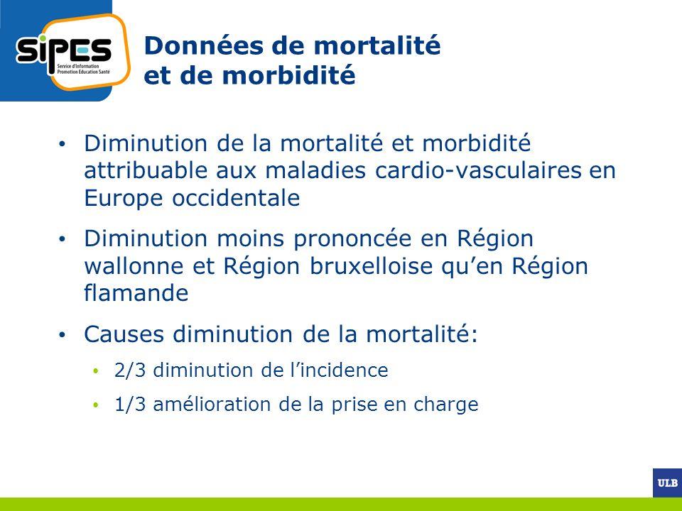 Données de mortalité et de morbidité Diminution de la mortalité et morbidité attribuable aux maladies cardio-vasculaires en Europe occidentale Diminut